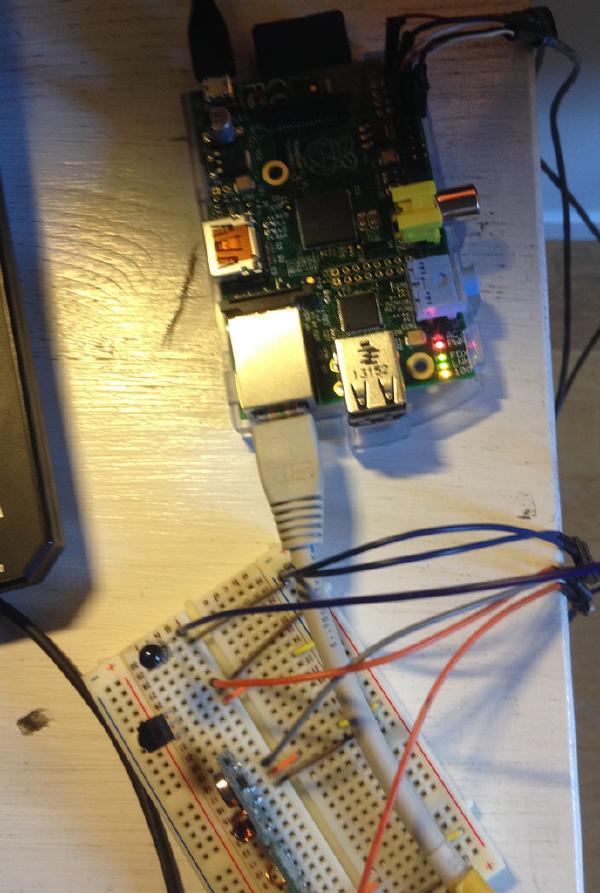 Übersicht Funkmodule und Raspberry Pi