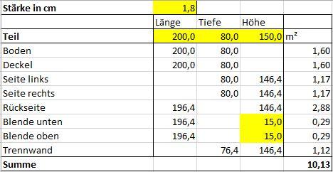 Terrarium Excel